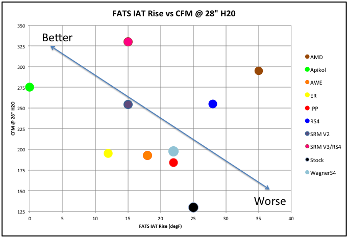 ic_faceoff_scatterplot