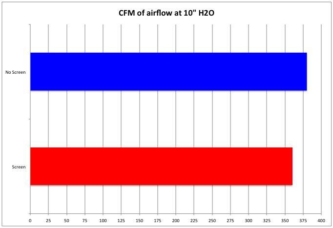 screened_maf_airflow