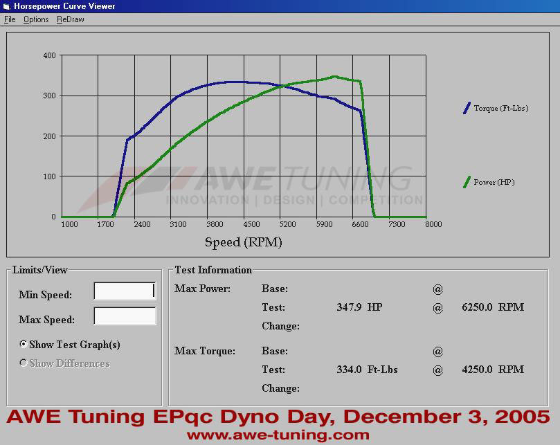 APR Stage 3 Dyno Results | MyAudiS4